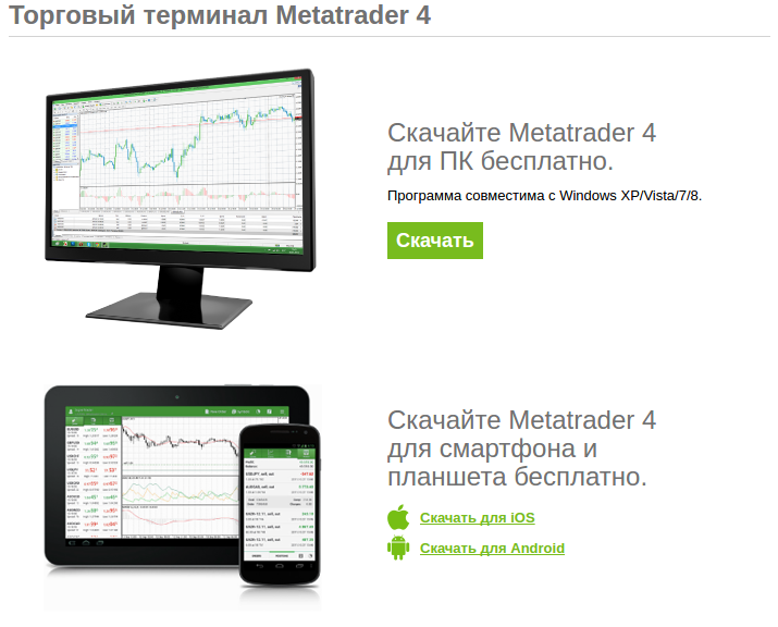 Forex4you: скачать терминал MT4 Windows, Android, iOS